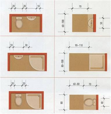 Bathroom planning guide l 39 essenziale for Bathroom planning guide